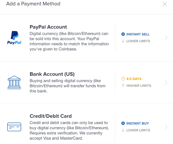 Coinbase Payments Methods