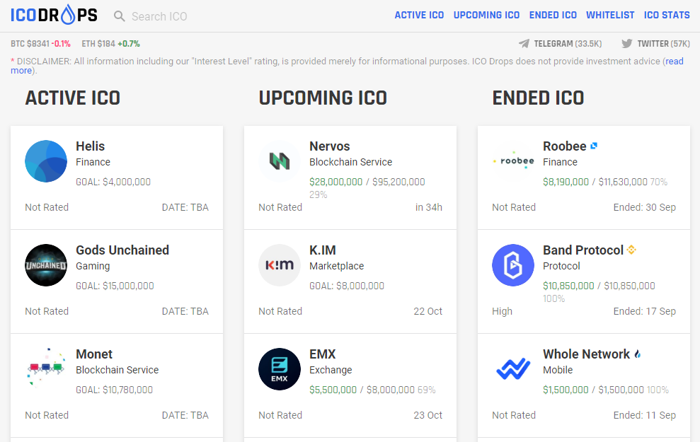 List of upcoming ICO